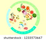 healthy nutrition for human... | Shutterstock .eps vector #1233573667