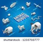 animal robots isometric... | Shutterstock .eps vector #1233703777