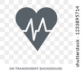 cardiogram icon. trendy flat... | Shutterstock .eps vector #1233895714
