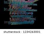 3d rendering. health related...   Shutterstock . vector #1234263001