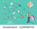 isometric flat vector concept... | Shutterstock .eps vector #1234408744