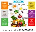 vegetables and fruits... | Shutterstock .eps vector #1234796257