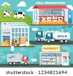 eco milk production... | Shutterstock . vector #1234821694