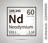 neodymium chemical element with ...   Shutterstock .eps vector #1234949044