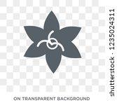 clematis icon. trendy flat... | Shutterstock .eps vector #1235024311