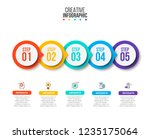 circle business graphic...   Shutterstock .eps vector #1235175064