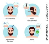 design concept with bearded man ... | Shutterstock .eps vector #1235323444