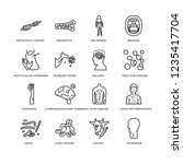 set of 16 diseases line icons... | Shutterstock .eps vector #1235417704