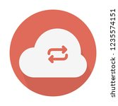 cloud network synchronize | Shutterstock .eps vector #1235574151