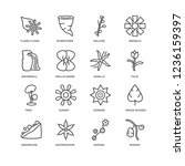 set of 16 nature linear icons... | Shutterstock .eps vector #1236159397
