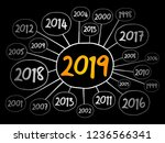2019 happy new year and...   Shutterstock .eps vector #1236566341