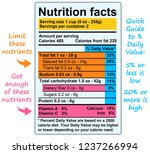 Nutrition Facts As Found On A...