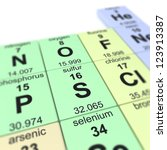 periodic table of elements ... | Shutterstock . vector #123913387