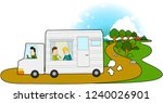 traveling on a camper   Shutterstock .eps vector #1240026901