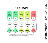 nutrition facts information... | Shutterstock .eps vector #1240693837
