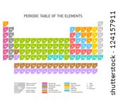 periodic table of the chemical... | Shutterstock .eps vector #124157911