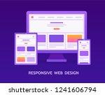 responsive web design. testing...