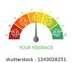 Customer Feedback Measurement...