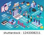online training infographics... | Shutterstock .eps vector #1243308211