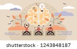 mindfulness flat vector... | Shutterstock .eps vector #1243848187