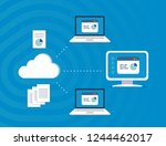 cloud system technology.... | Shutterstock .eps vector #1244462017