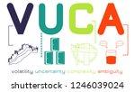 vuca is volatility  uncertainty ... | Shutterstock .eps vector #1246039024