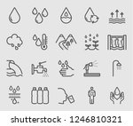 line icons set for water for... | Shutterstock .eps vector #1246810321