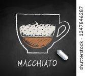 vector sketch of macchiato... | Shutterstock .eps vector #1247846287