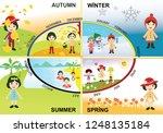 vector illustration of seasons. ... | Shutterstock .eps vector #1248135184