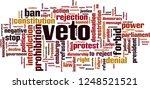 veto word cloud concept. vector ... | Shutterstock .eps vector #1248521521