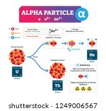 alpha particle vector... | Shutterstock .eps vector #1249006567