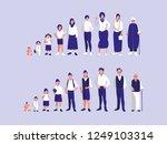 group of family members... | Shutterstock .eps vector #1249103314