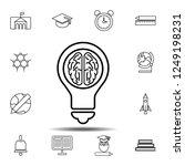 light bulb with a brain inside...