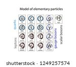 model of fundamental particles... | Shutterstock .eps vector #1249257574
