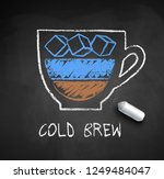 vector sketch of cold brew... | Shutterstock .eps vector #1249484047