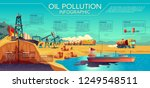 oil pollution infographic with... | Shutterstock . vector #1249548511