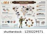 hunting open season infographic ... | Shutterstock .eps vector #1250229571