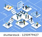 people in office during... | Shutterstock .eps vector #1250979427