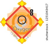 oxygen form periodic table of... | Shutterstock .eps vector #1251043417