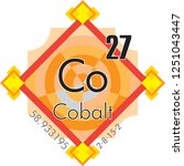 cobalt form periodic table of... | Shutterstock .eps vector #1251043447