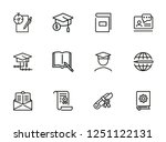 online learning line icon set.... | Shutterstock .eps vector #1251122131