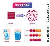 entropy vector illustration.... | Shutterstock .eps vector #1252358731