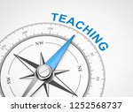 magnetic compass with needle... | Shutterstock . vector #1252568737