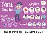 panic disorder infographic | Shutterstock .eps vector #1252956034