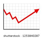 economic recovery or stock... | Shutterstock .eps vector #1253840287