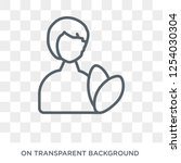 woman healthy treatment icon.... | Shutterstock .eps vector #1254030304