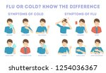 cold and flu symptoms... | Shutterstock .eps vector #1254036367