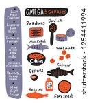 omega 3 healthy benefits. hand... | Shutterstock .eps vector #1254411994