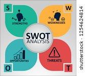 swot analysis concept.... | Shutterstock .eps vector #1254624814