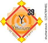 yttirium form periodic table of ... | Shutterstock .eps vector #1254789481